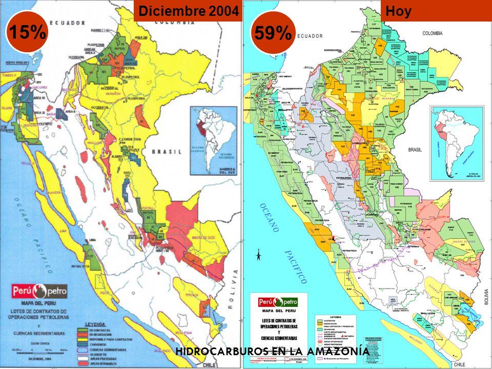 Diciembre 2004 Hoy 15% 59% HIDROCARBUROS EN LA AMAZONÍA