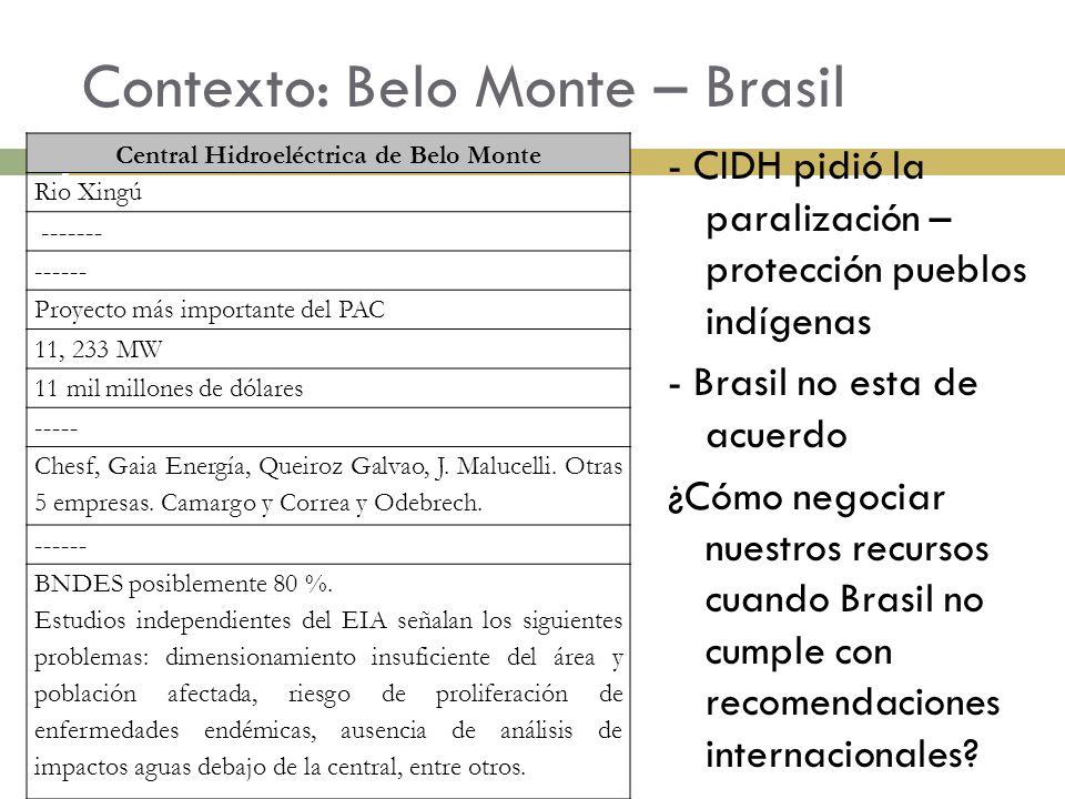 Contexto: Belo Monte – Brasil