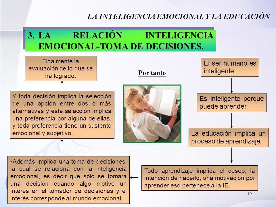 LA INTELIGENCIA EMOCIONAL Y LA EDUCACIÓN