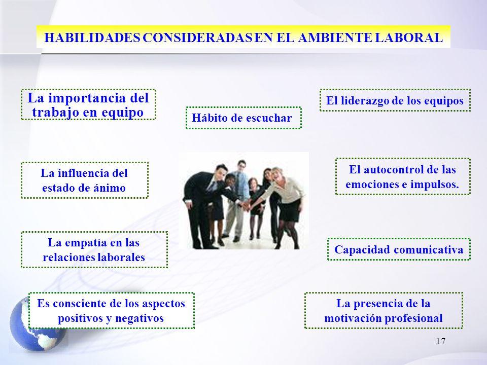 HABILIDADES CONSIDERADAS EN EL AMBIENTE LABORAL