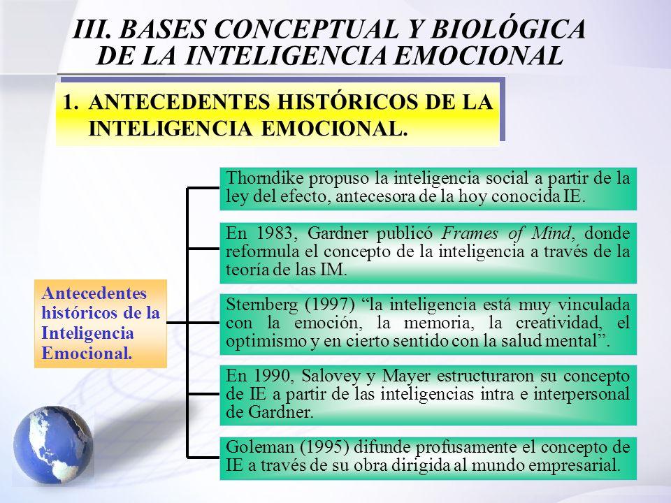 III. BASES CONCEPTUAL Y BIOLÓGICA DE LA INTELIGENCIA EMOCIONAL