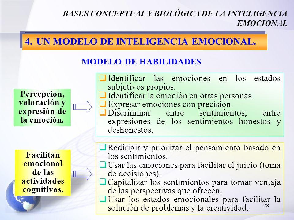 BASES CONCEPTUAL Y BIOLÓGICA DE LA INTELIGENCIA EMOCIONAL