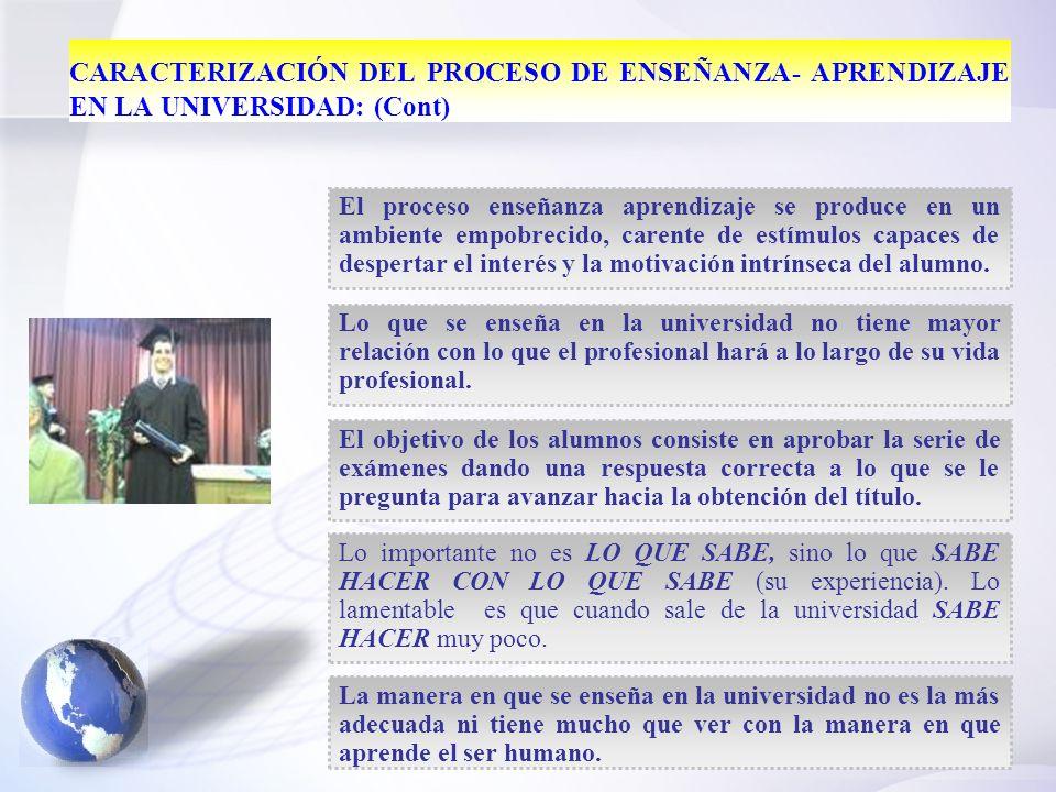 CARACTERIZACIÓN DEL PROCESO DE ENSEÑANZA- APRENDIZAJE EN LA UNIVERSIDAD: (Cont)