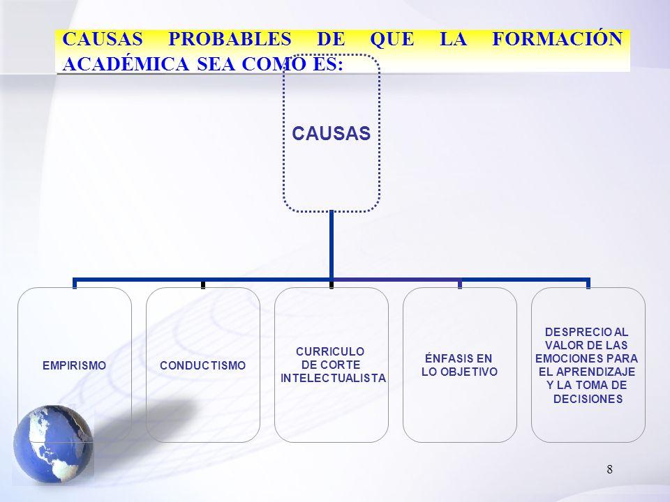 CAUSAS PROBABLES DE QUE LA FORMACIÓN ACADÉMICA SEA COMO ES: