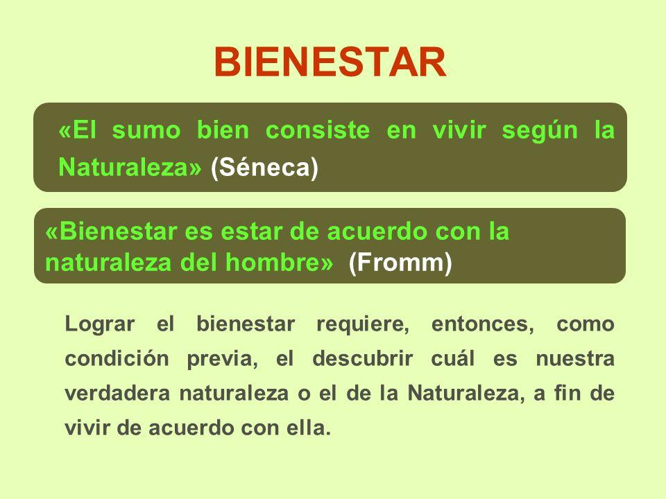 BIENESTAR «El sumo bien consiste en vivir según la Naturaleza» (Séneca) «Bienestar es estar de acuerdo con la naturaleza del hombre» (Fromm)