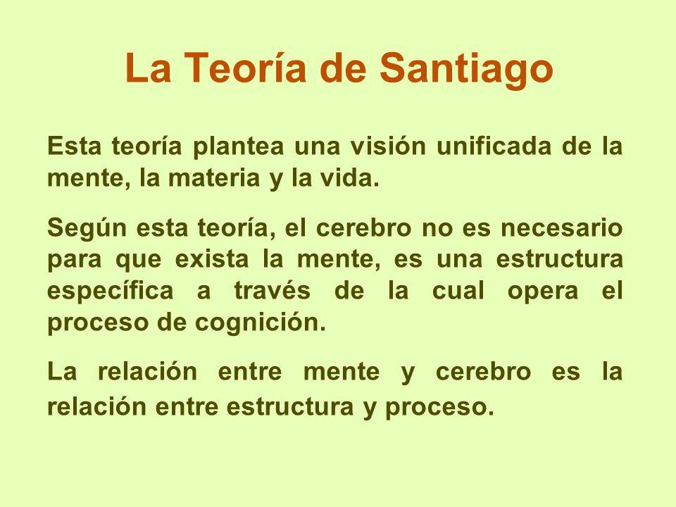 La Teoría de Santiago Esta teoría plantea una visión unificada de la mente, la materia y la vida.