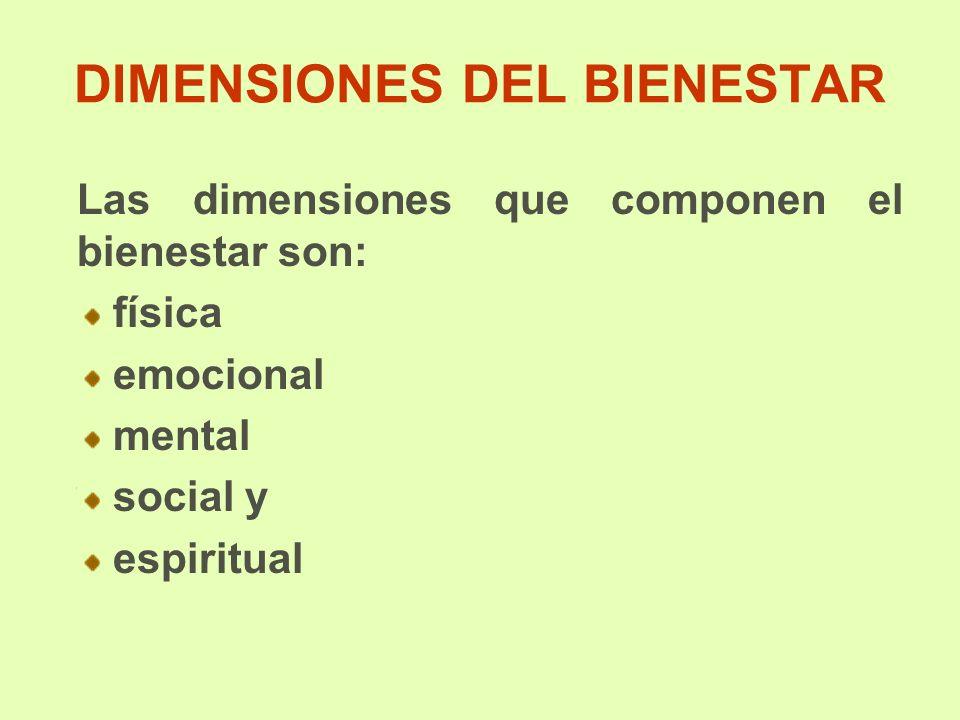 DIMENSIONES DEL BIENESTAR