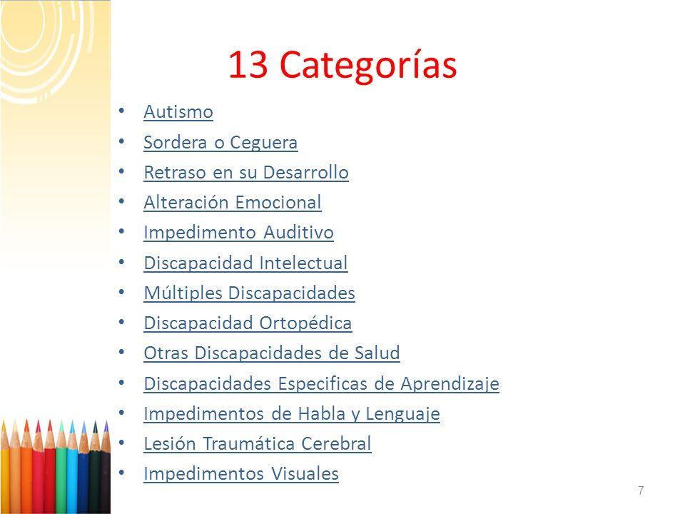 13 Categorías Autismo Sordera o Ceguera Retraso en su Desarrollo