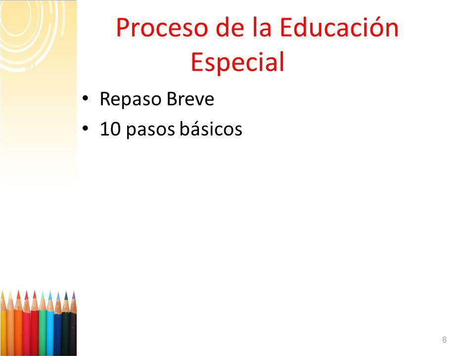 Proceso de la Educación Especial
