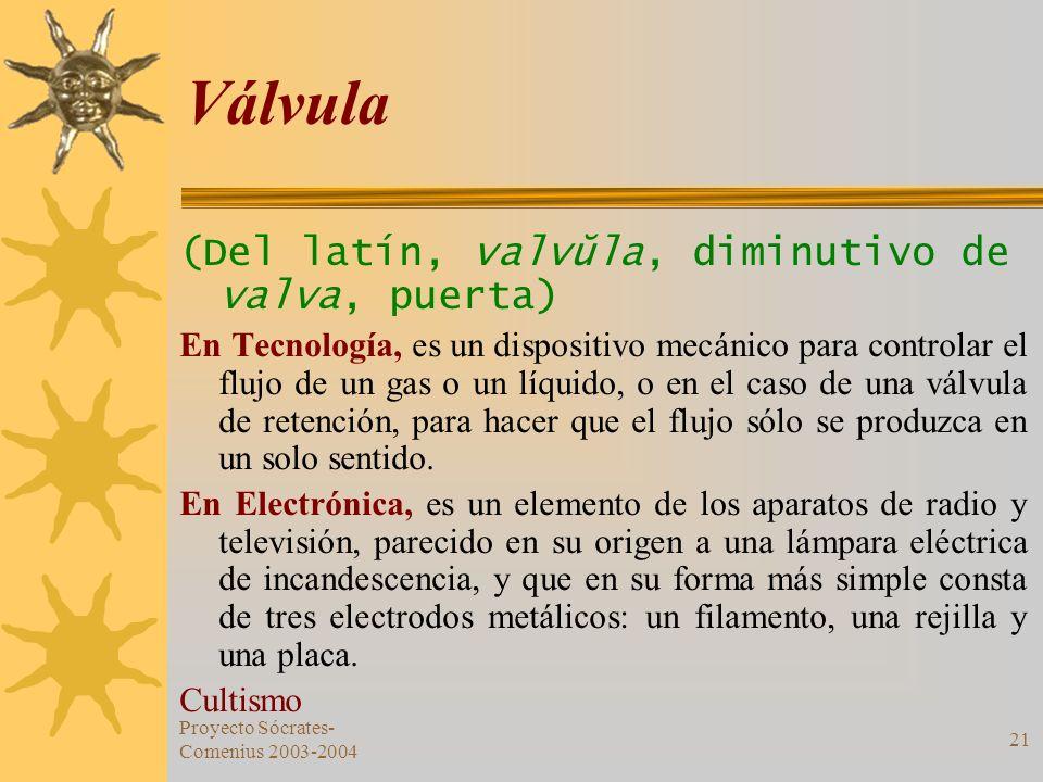 Válvula (Del latín, valvŭla, diminutivo de valva, puerta)