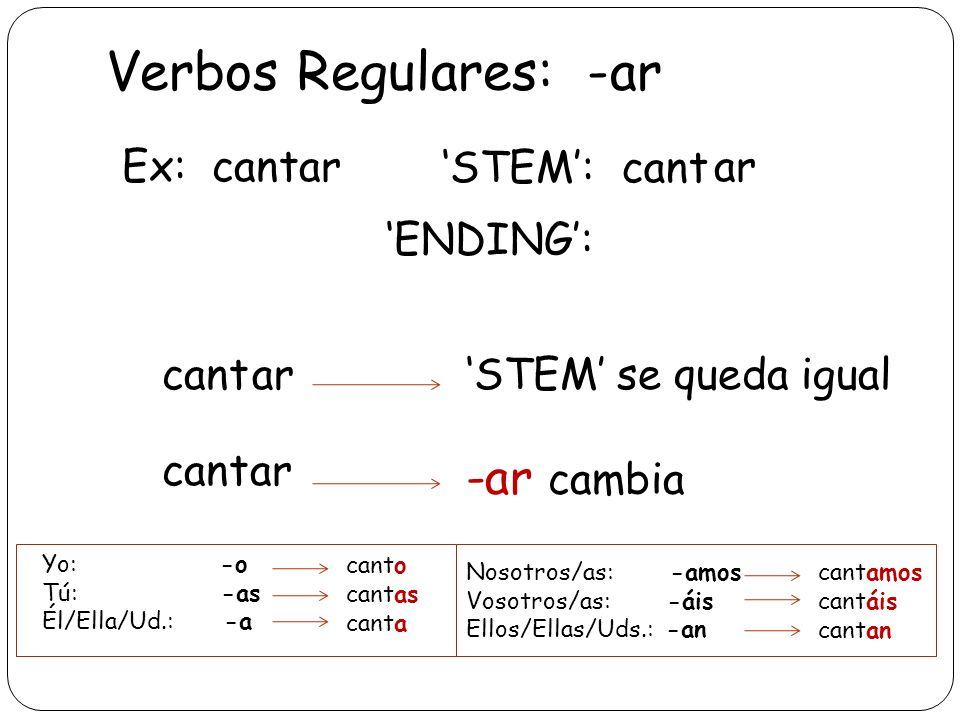 Verbos Regulares: -ar -ar cambia Ex: cantar 'STEM': cant ar 'ENDING':