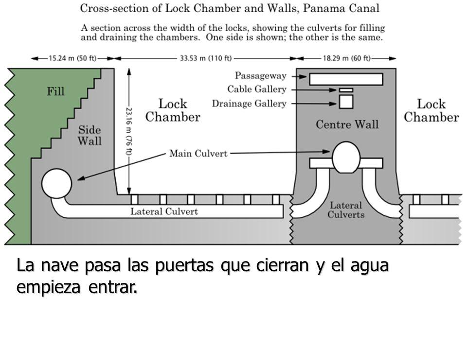 La nave pasa las puertas que cierran y el agua empieza entrar.
