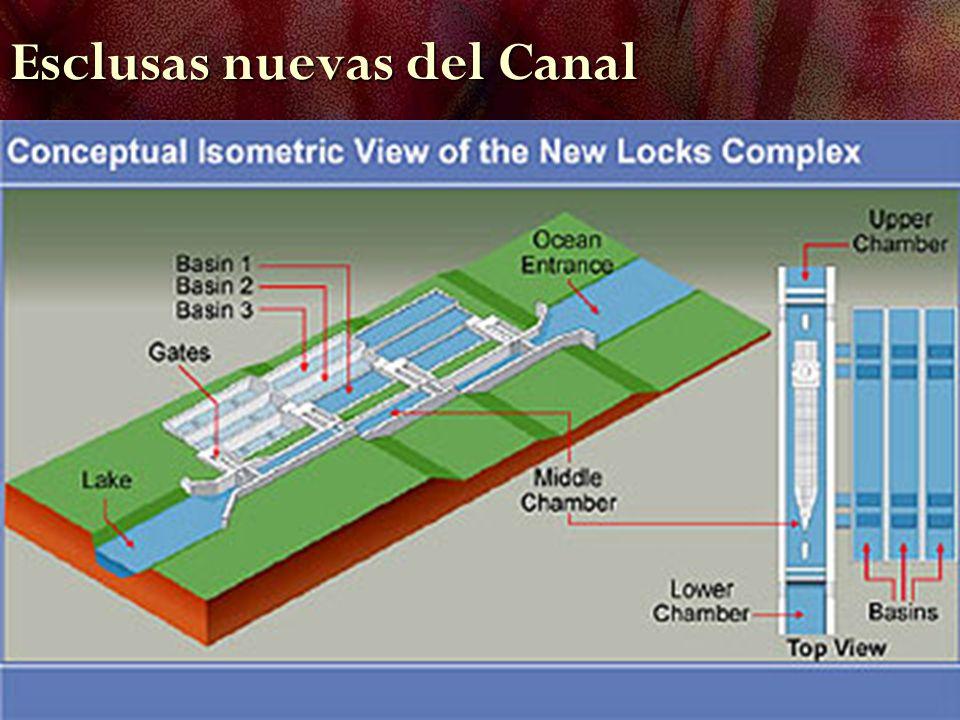 Esclusas nuevas del Canal