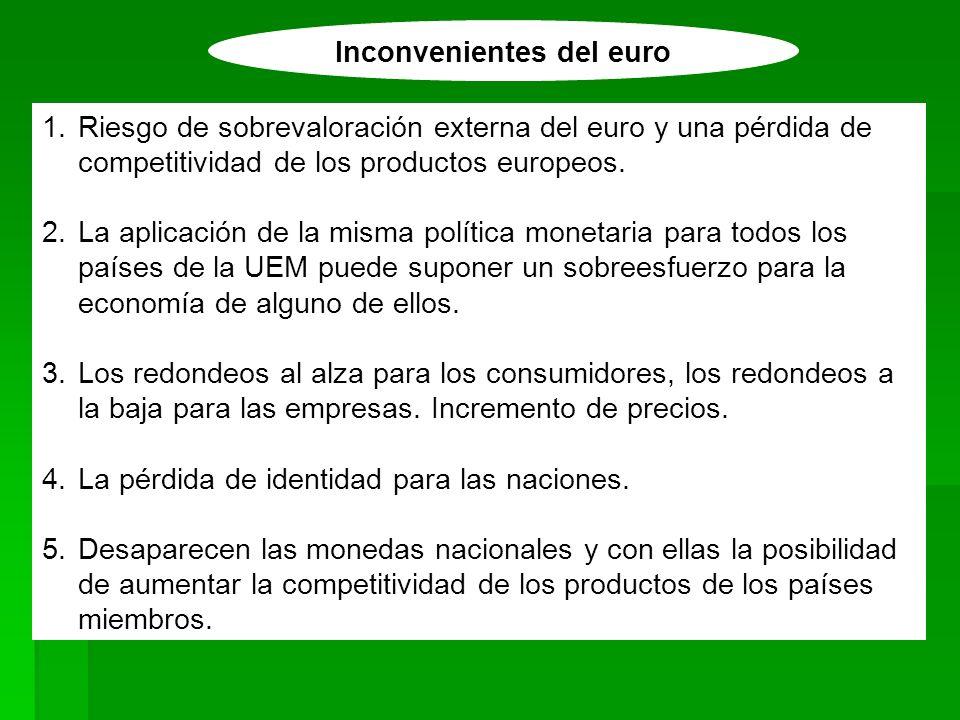 Inconvenientes del euro