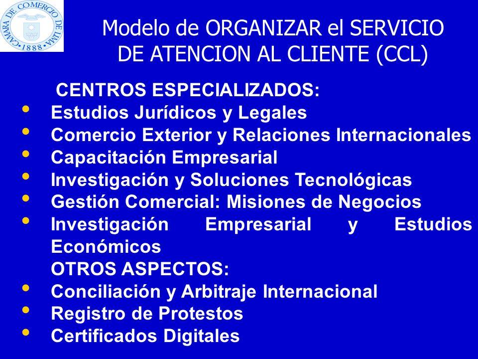 Modelo de ORGANIZAR el SERVICIO DE ATENCION AL CLIENTE (CCL)