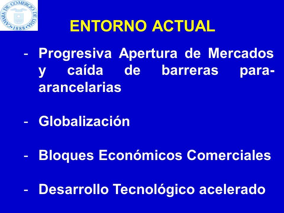 Progresiva Apertura de Mercados y caída de barreras para-arancelarias