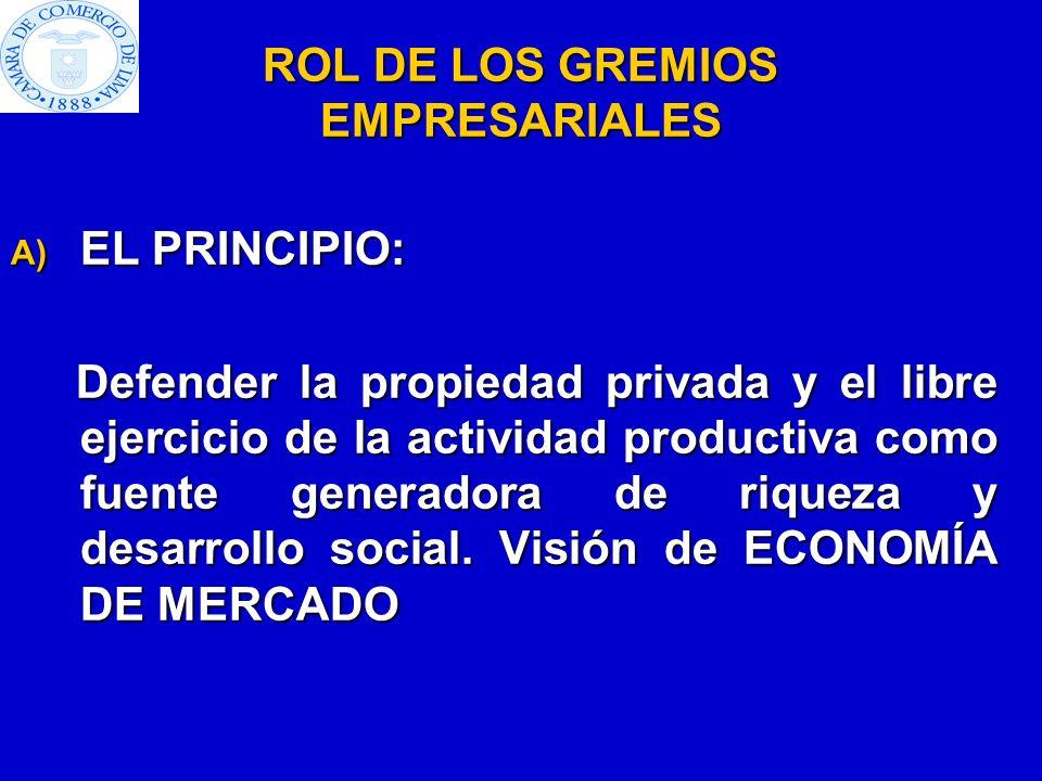 ROL DE LOS GREMIOS EMPRESARIALES