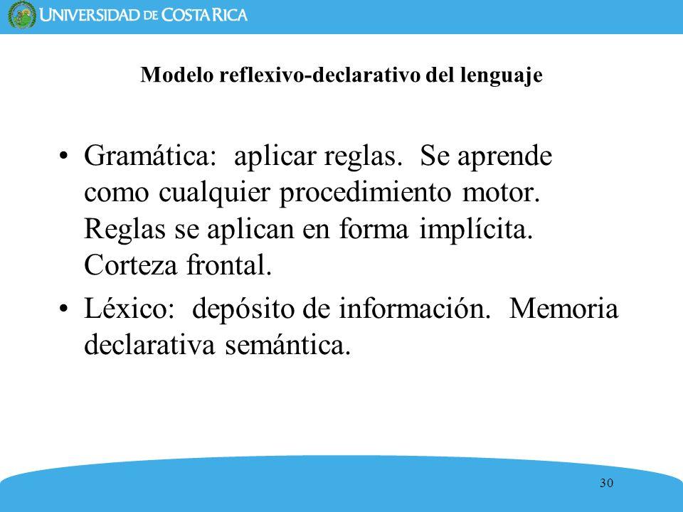 Modelo reflexivo-declarativo del lenguaje