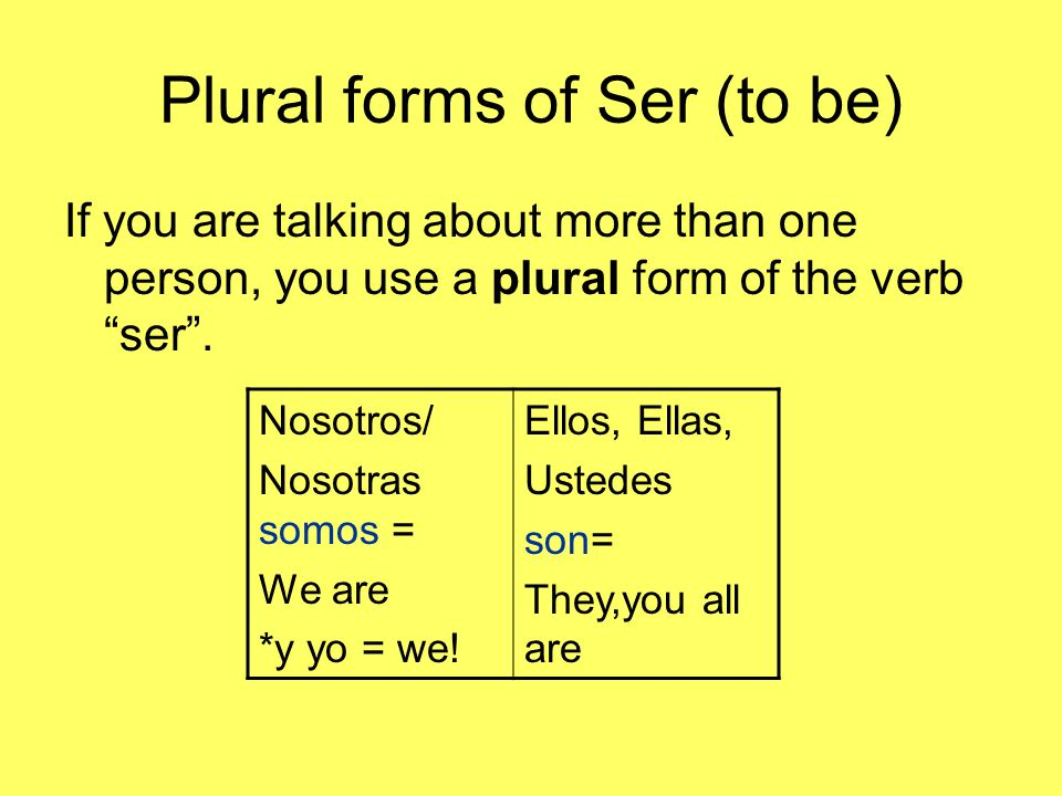 Plural forms of Ser (to be)