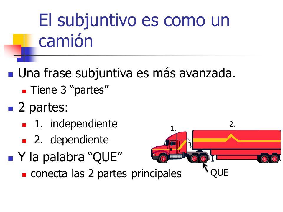 El subjuntivo es como un camión