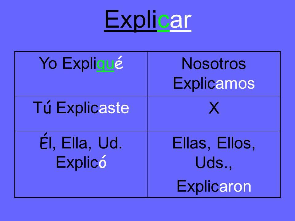 Explicar Yo Expliqué Nosotros Explicamos Tú Explicaste X