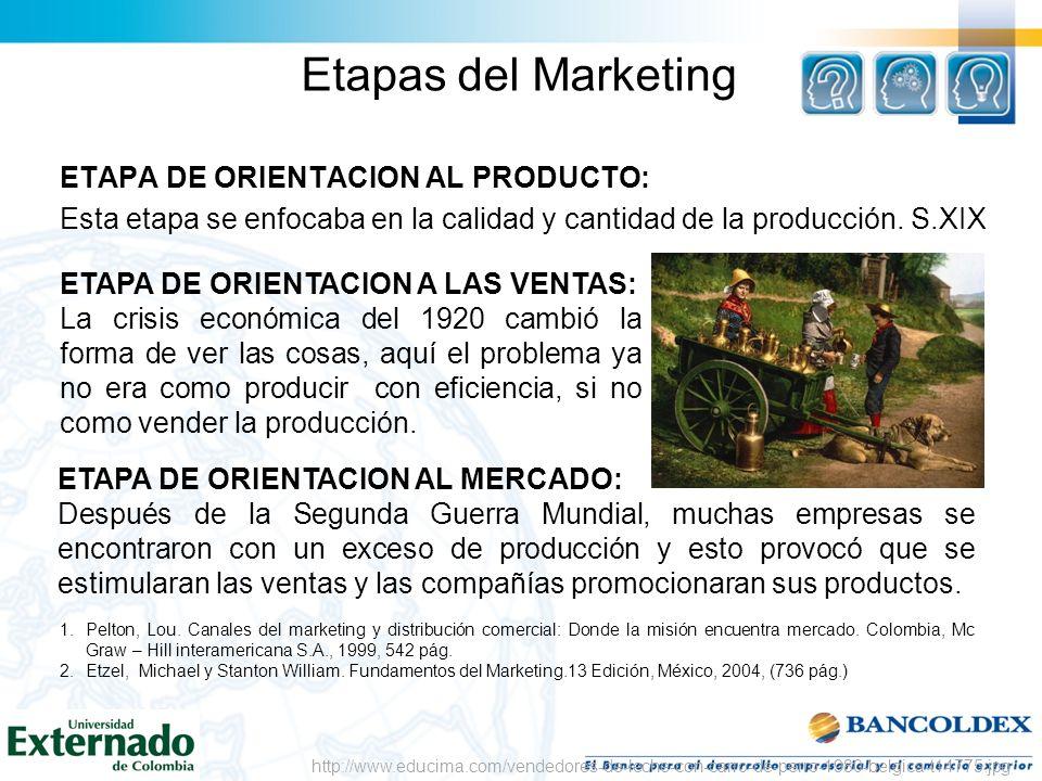Etapas del Marketing ETAPA DE ORIENTACION AL PRODUCTO: Esta etapa se enfocaba en la calidad y cantidad de la producción. S.XIX