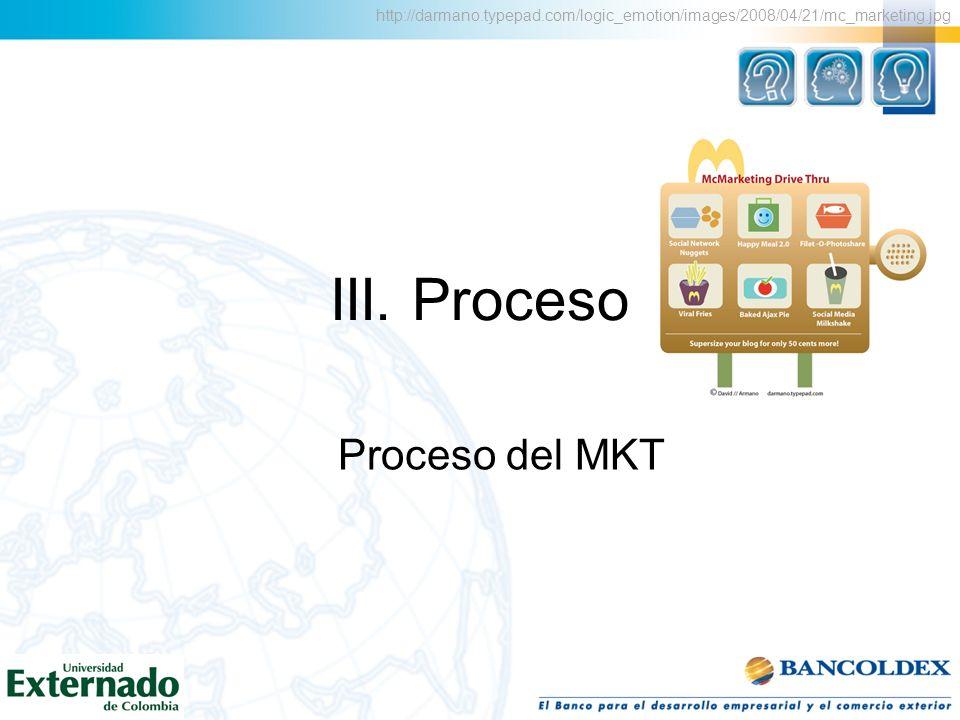 III. Proceso Proceso del MKT