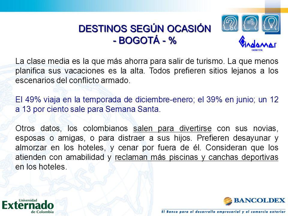 DESTINOS SEGÚN OCASIÓN - BOGOTÁ - %