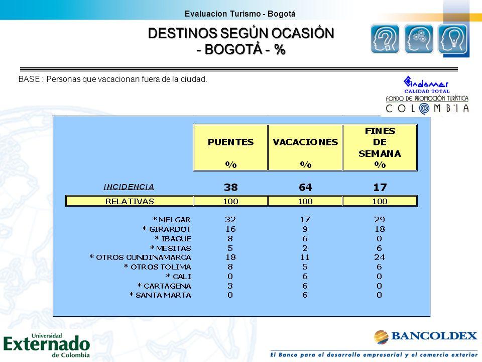 Evaluacion Turismo - Bogotá