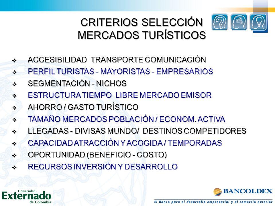 CRITERIOS SELECCIÓN MERCADOS TURÍSTICOS