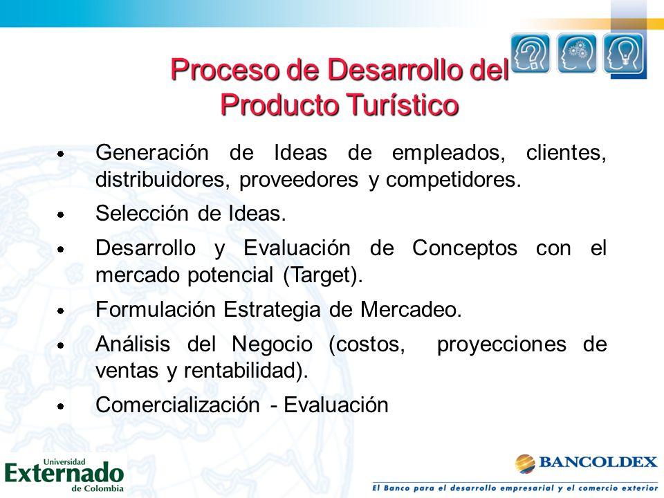 Proceso de Desarrollo del Producto Turístico