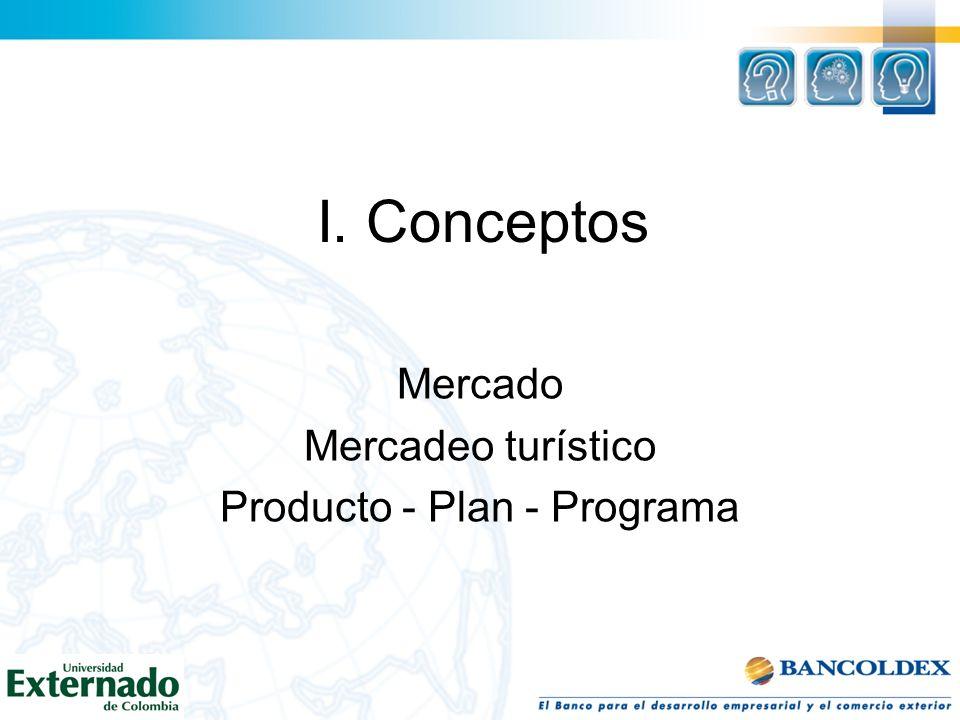 Mercado Mercadeo turístico Producto - Plan - Programa