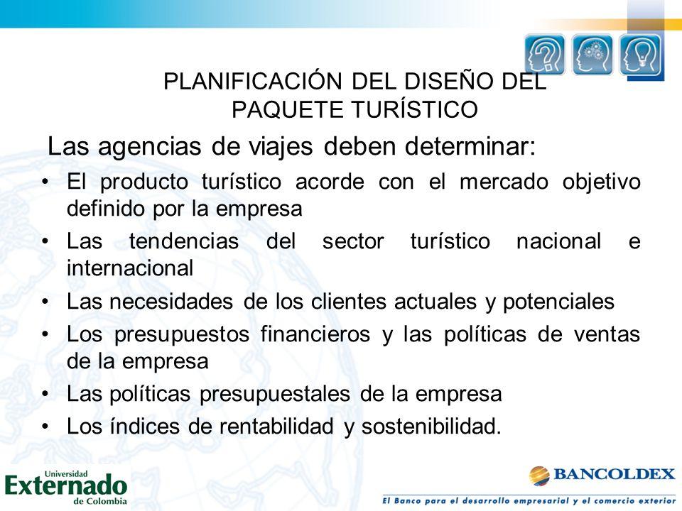 PLANIFICACIÓN DEL DISEÑO DEL PAQUETE TURÍSTICO