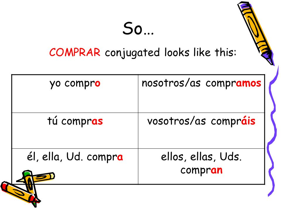 So… COMPRAR conjugated looks like this: yo compro