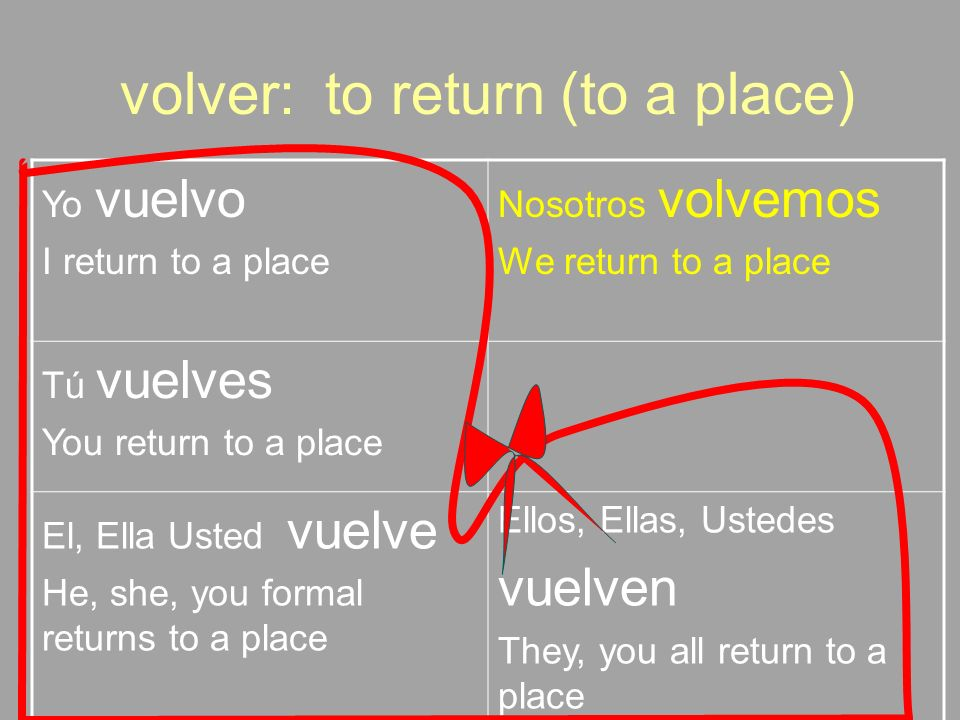 volver: to return (to a place)