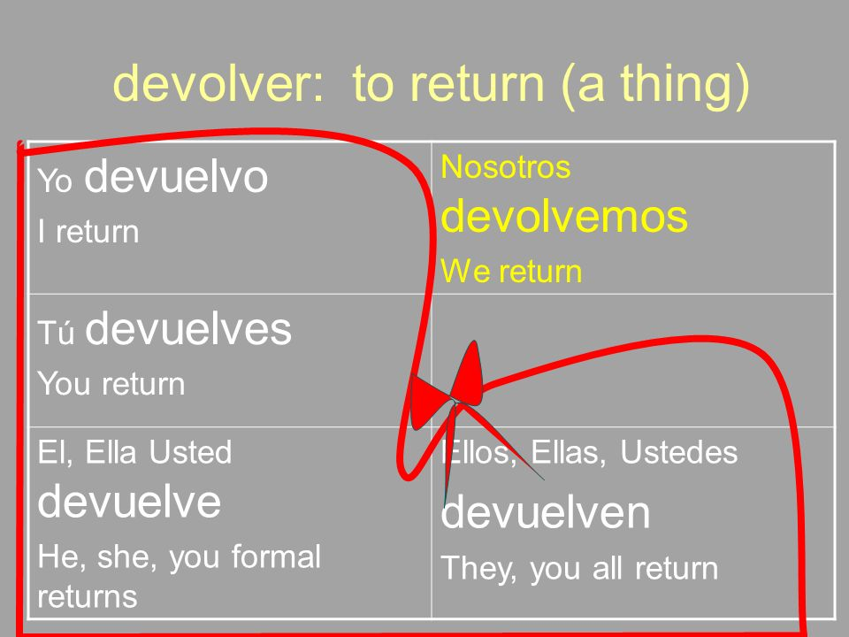 devolver: to return (a thing)