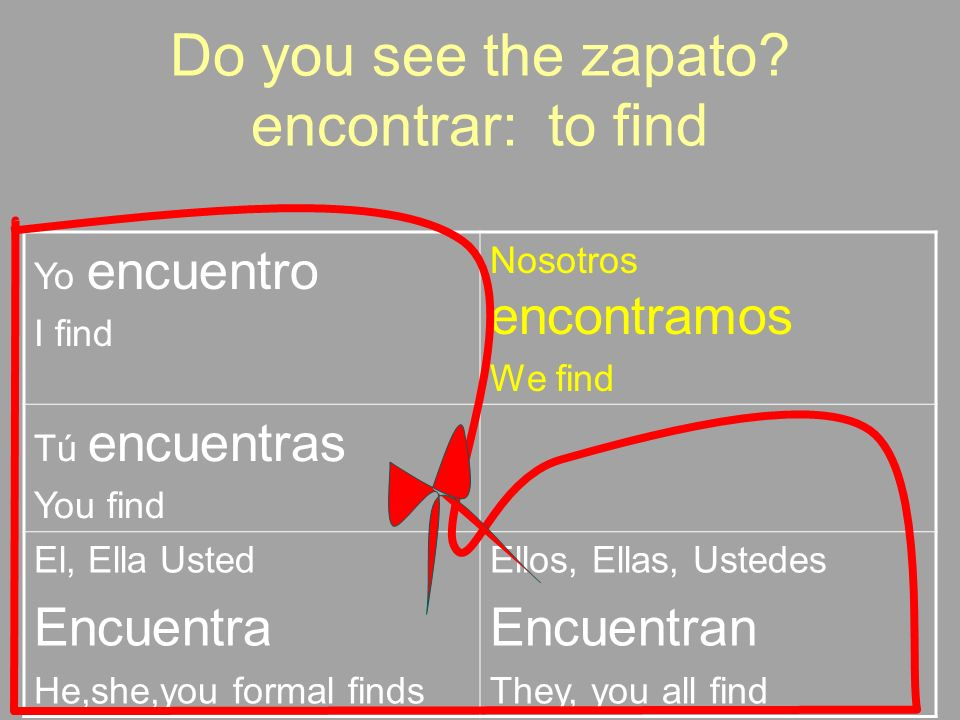 Do you see the zapato encontrar: to find