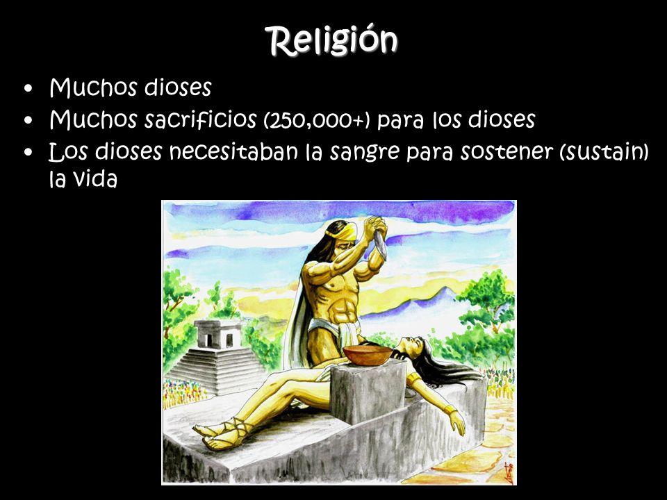 Religión Muchos dioses Muchos sacrificios (250,000+) para los dioses