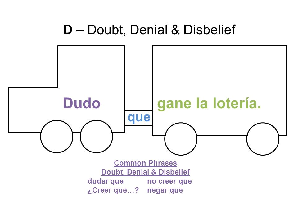 Doubt, Denial & Disbelief