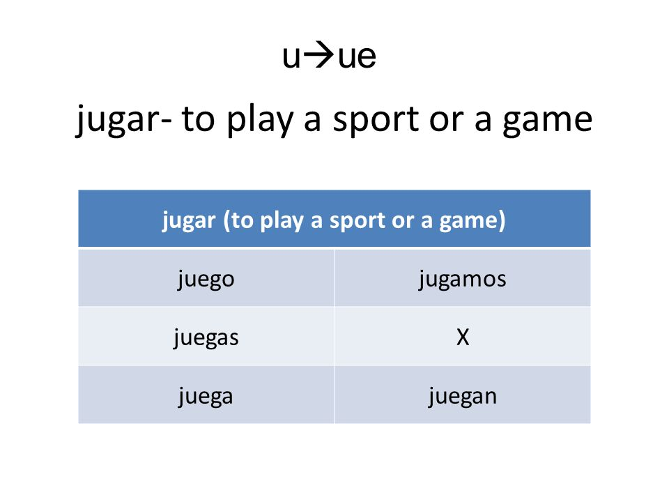jugar- to play a sport or a game