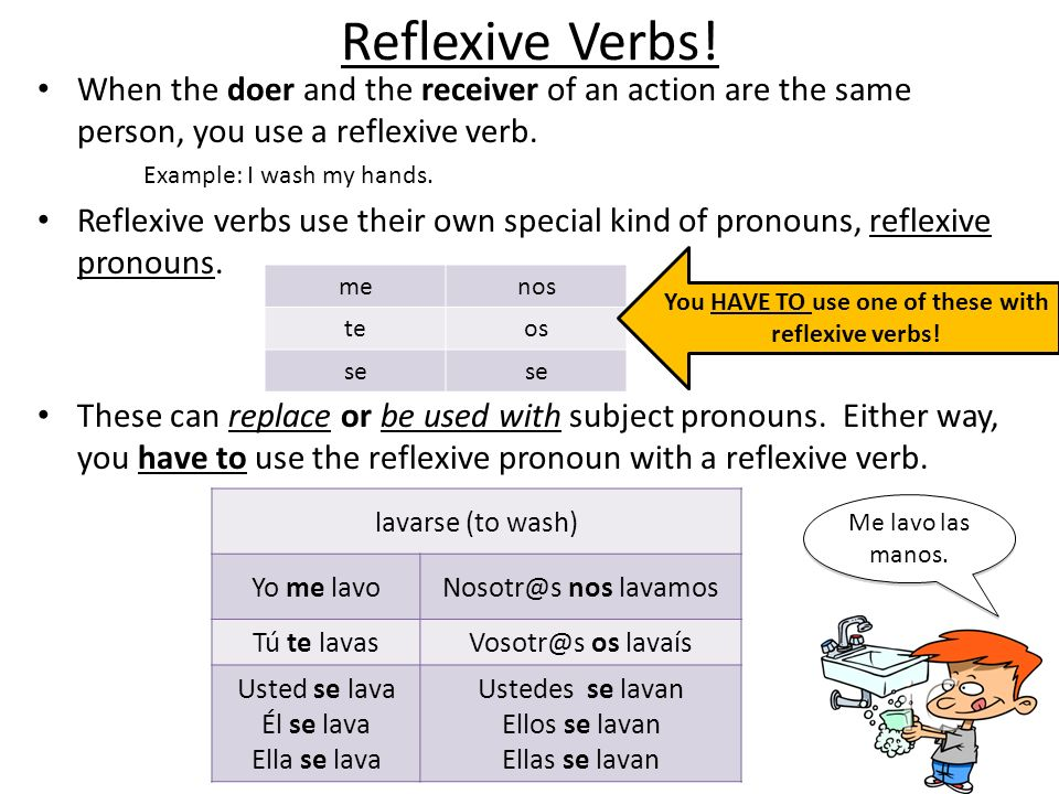 You HAVE TO use one of these with reflexive verbs!
