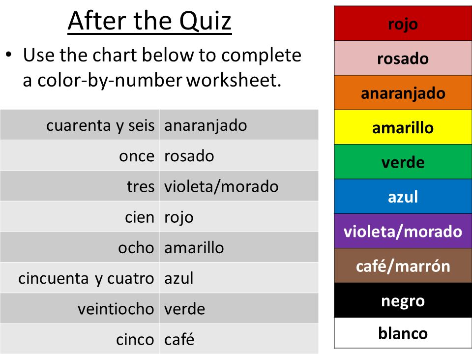 After the Quiz rojo. rosado. anaranjado. amarillo. verde. azul. violeta/morado. café/marrón.