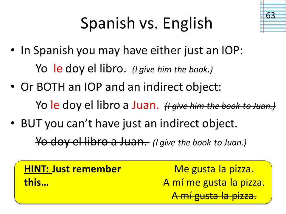 Spanish vs. English In Spanish you may have either just an IOP: