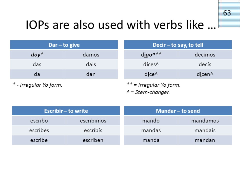 IOPs are also used with verbs like …