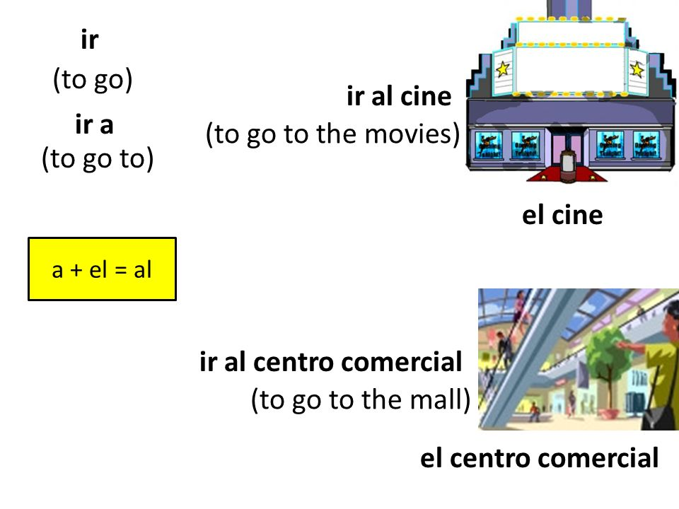 ir (to go) ir al cine ir a (to go to the movies) (to go to) el cine