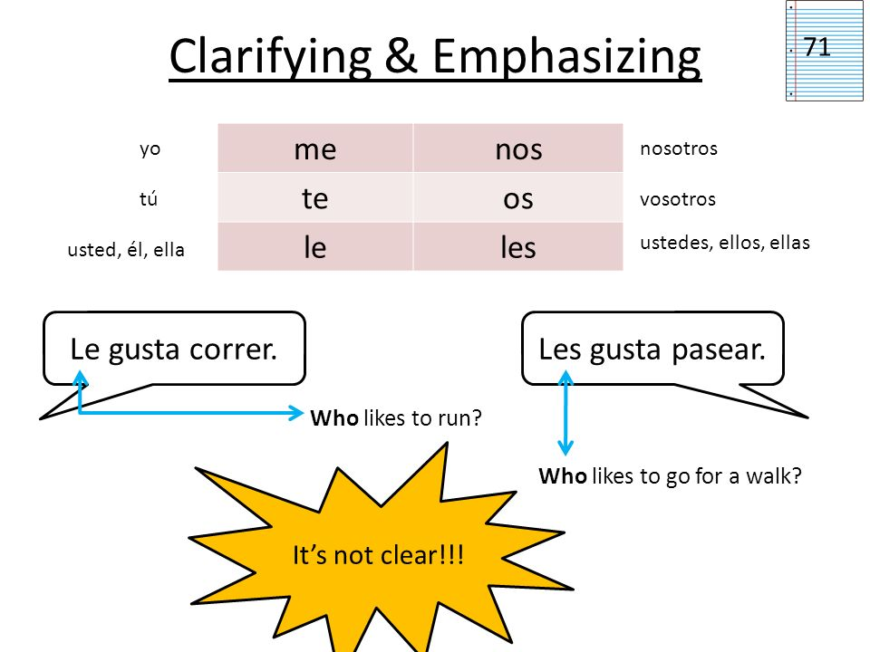 Clarifying & Emphasizing