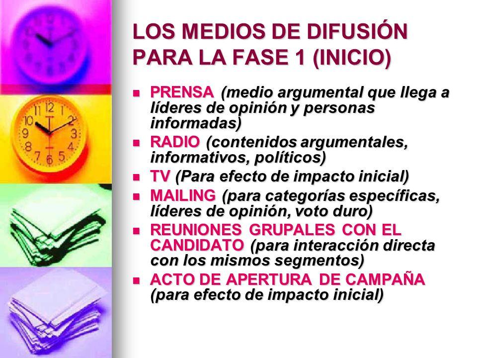 LOS MEDIOS DE DIFUSIÓN PARA LA FASE 1 (INICIO)