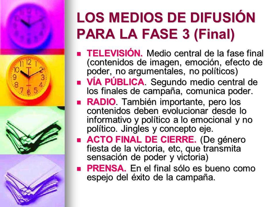 LOS MEDIOS DE DIFUSIÓN PARA LA FASE 3 (Final)