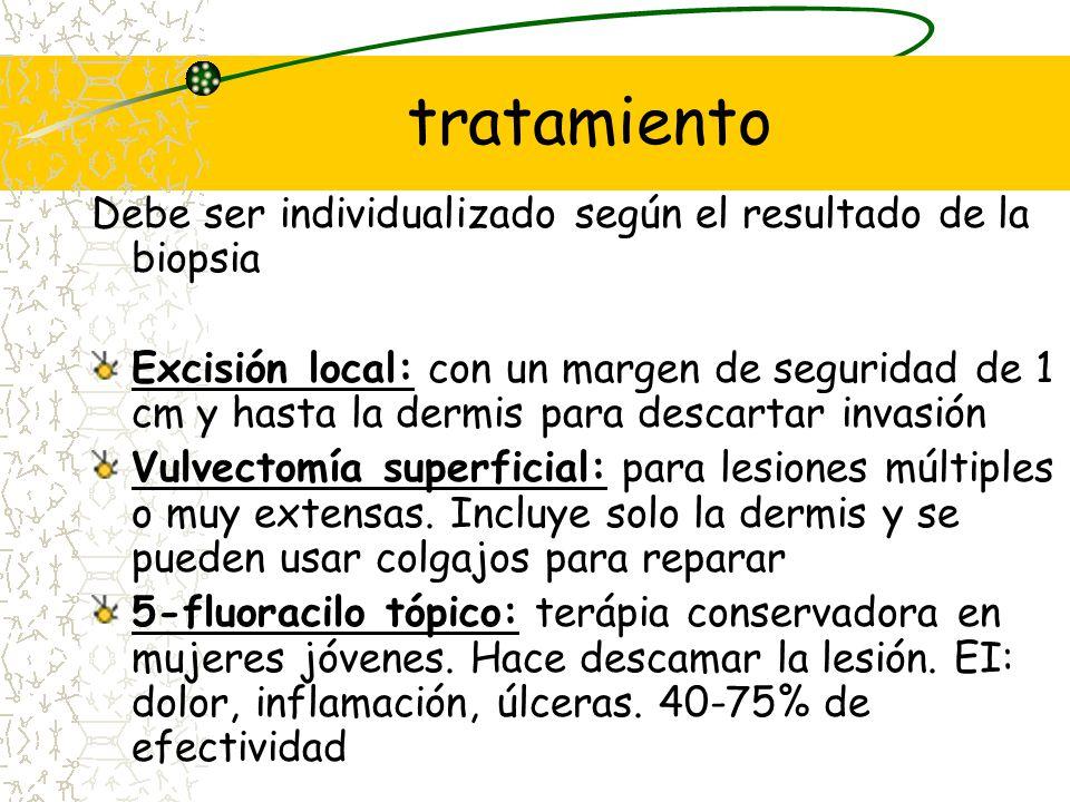 tratamiento Debe ser individualizado según el resultado de la biopsia