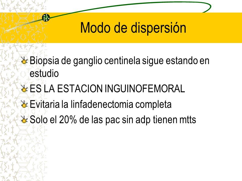 Modo de dispersión Biopsia de ganglio centinela sigue estando en estudio. ES LA ESTACION INGUINOFEMORAL.
